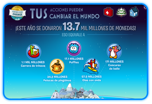 Coins for change resultados